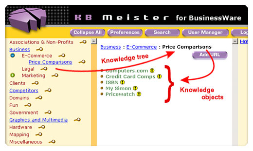 KB Meister's Knowledge Tree